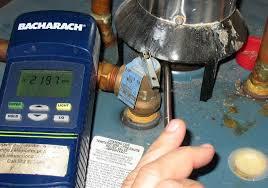 Carbon Monoxide Testing in Winston Salem